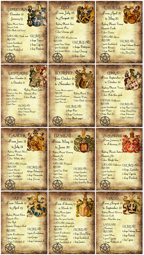 Wiccan Zodiac: Essential Oil Blends & Incense Reci