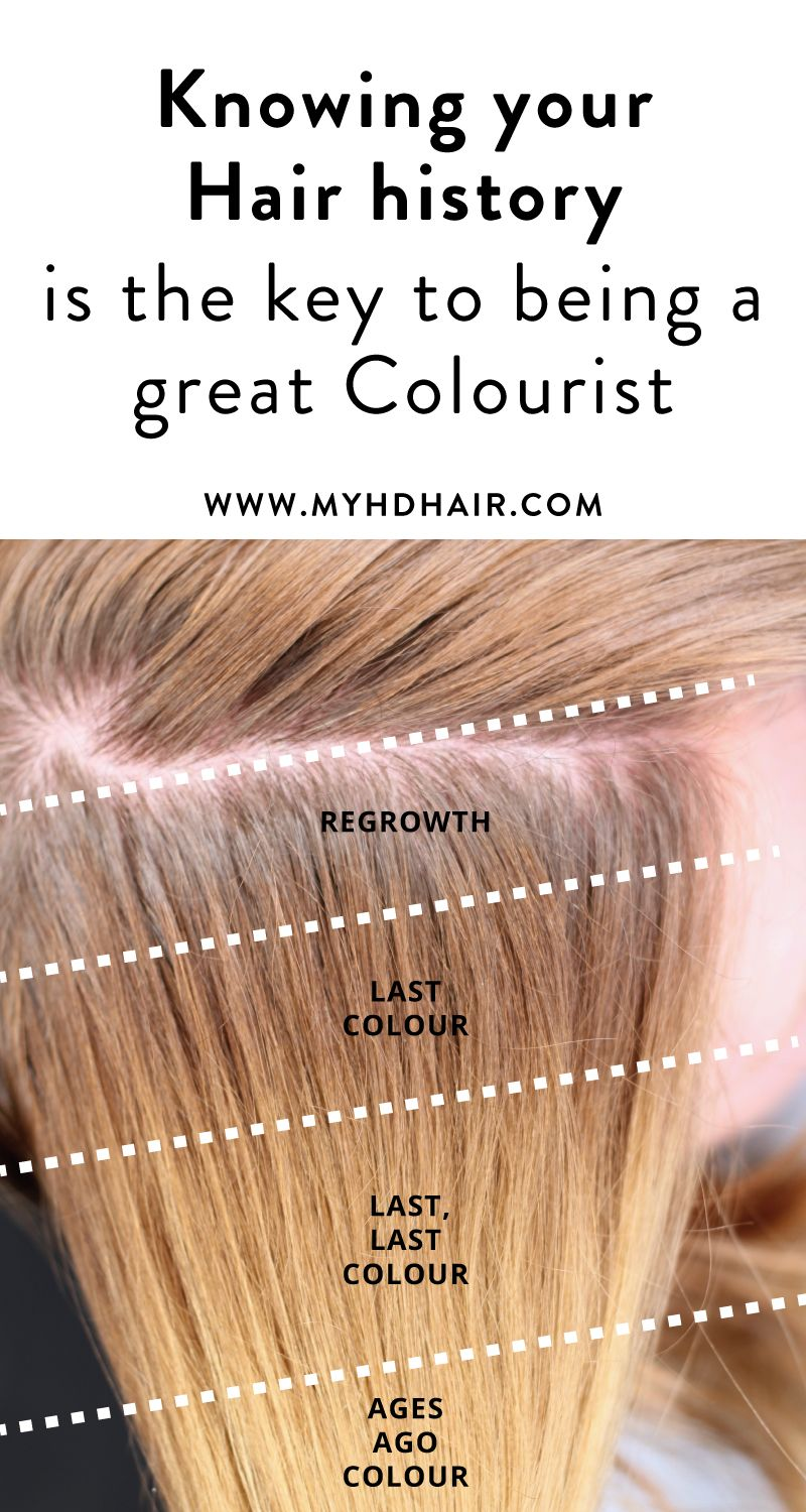 Knowing your Hair history is the key to being a great Colourist ...