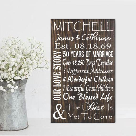 Gifts For Grandparents 50th Wedding Anniversary: 50th Anniversary Gift, Anniversary Gifts For Parents