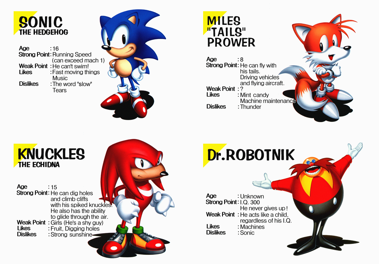 Sonic Jam Character Profiles Sonic The Hedgehog Sonic The Hedgehog Sonic Hedgehog