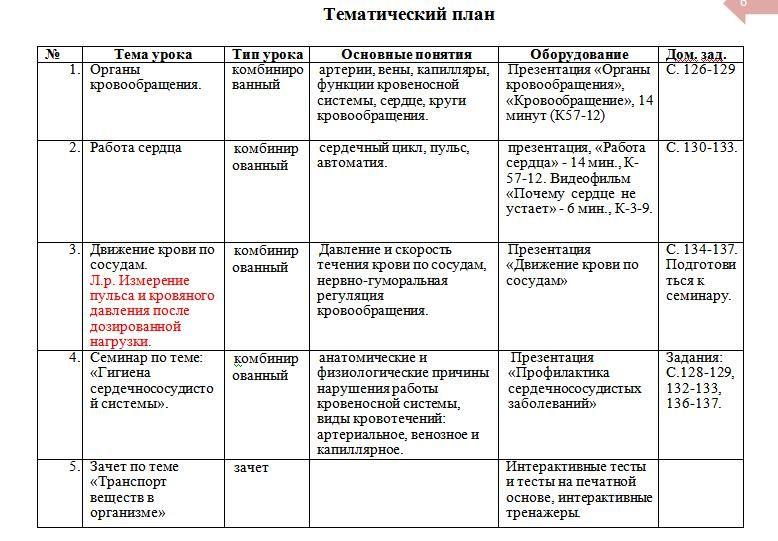 Решебник по математике 2 класс демидова козлова списывай.ру