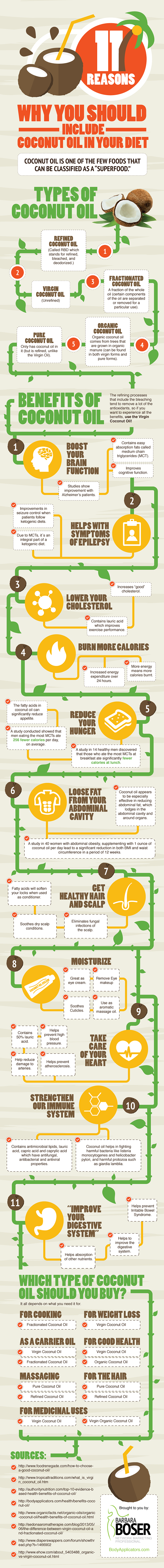 11 Reasons Why you Should Include Coconut Oil in your Diet #infographic