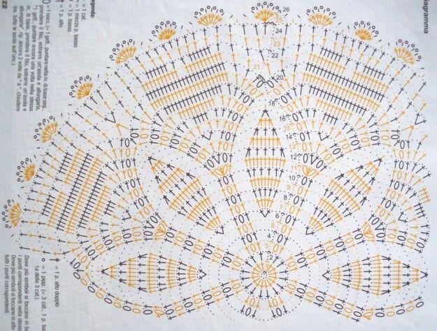 Centrotavola all 39 uncinetto schema uncinetto bamboline for Pizzi uncinetto schemi gratis