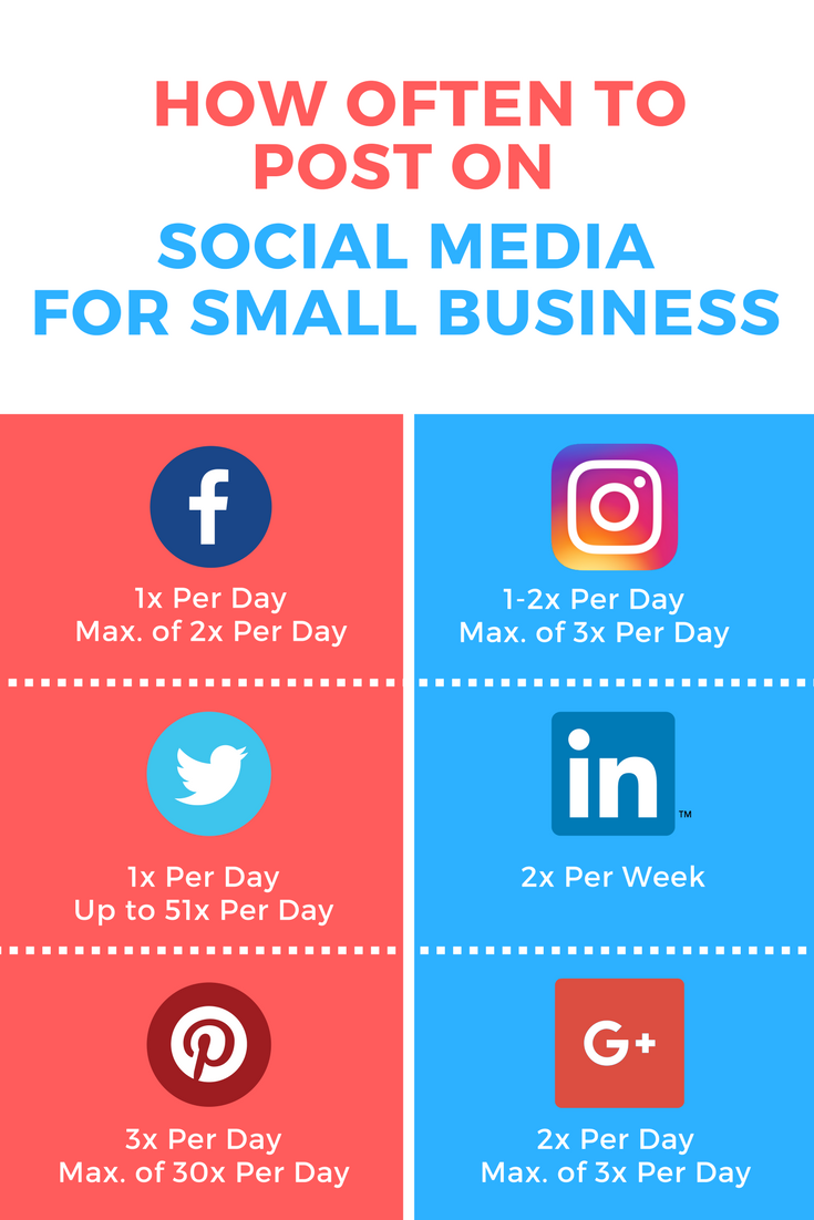 Your Social Media Marketing Strategy Is Knowing How Often You Should Post You Need To Find A B Social Media Marketing Strategy Social Media Social Media Guide
