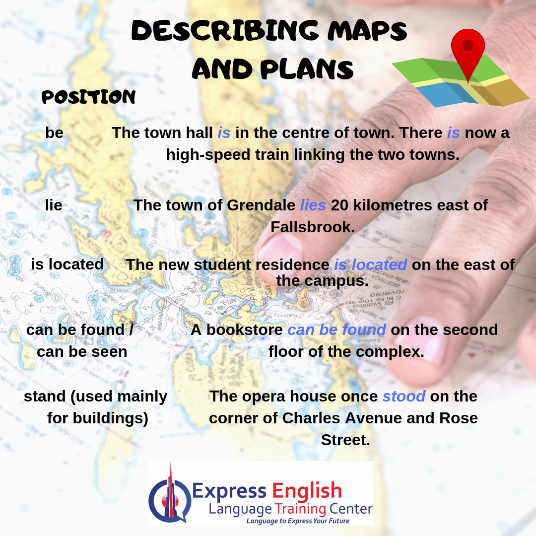 Expres English Ielt Writing Learn Call Center Paraphrasing