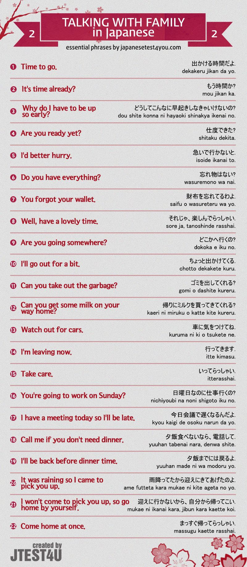 how to talk to your family members in japanese part 2 source japan japanese language. Black Bedroom Furniture Sets. Home Design Ideas