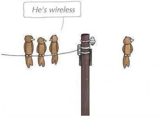 Technology................