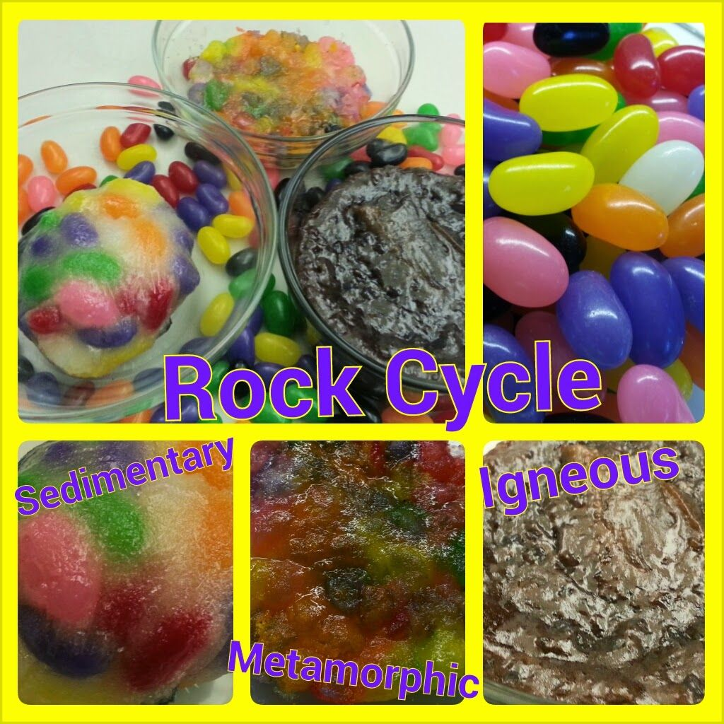 Amazing Rock Cycle Labs With 4 Stations Available Here It