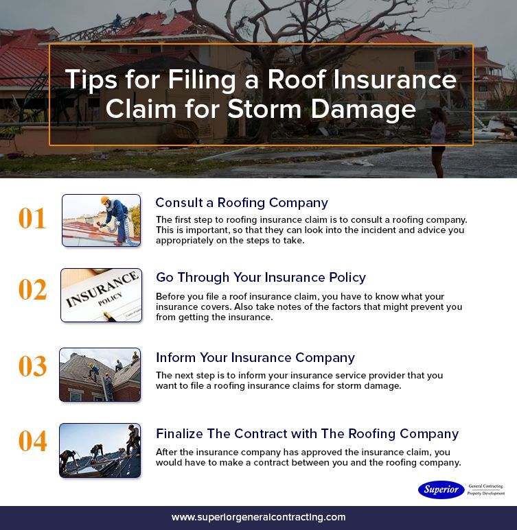 Tips For Filing A Roof Insurance Claim For Storm Damage Storm