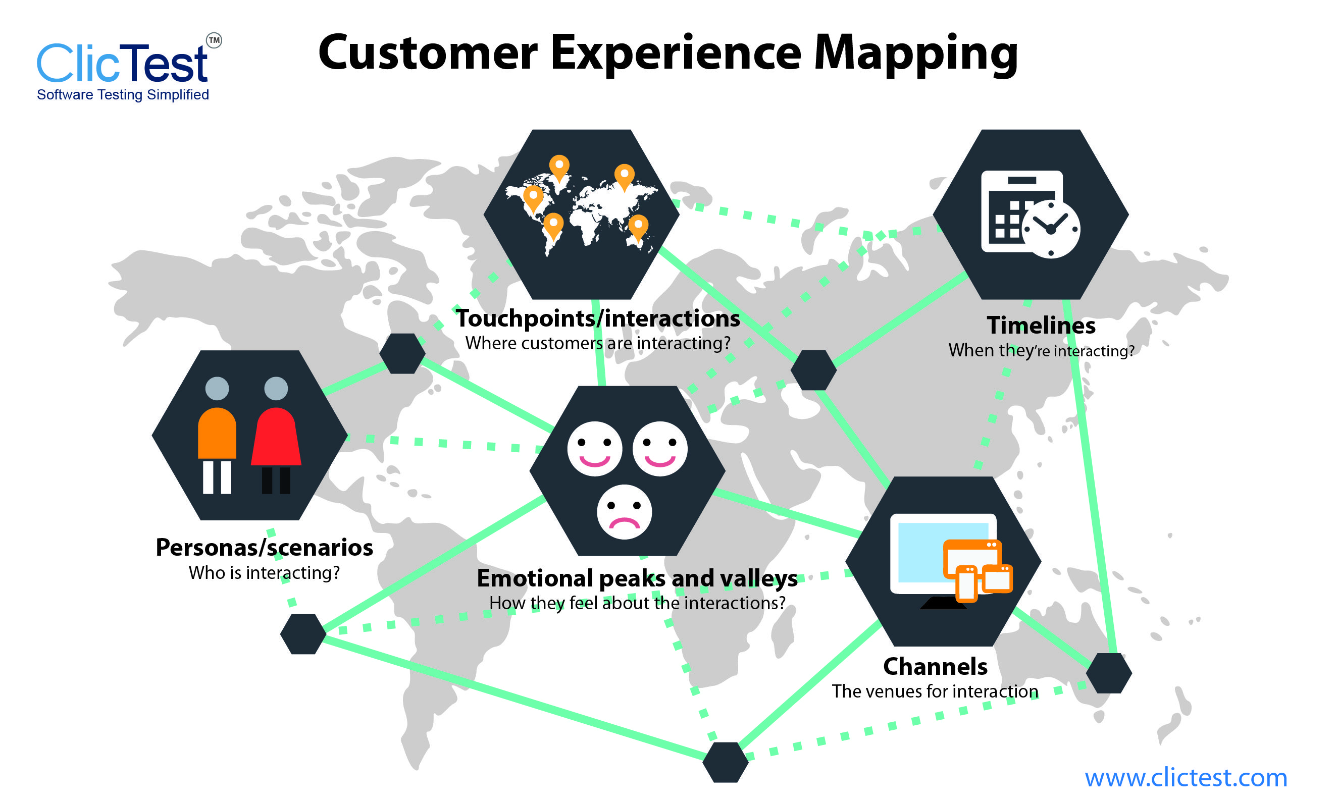 Customer Experience Testing is The Real Key to Digital Business Success. Watch the recording at https://www.youtube.com/embed/s-L3W8882SE