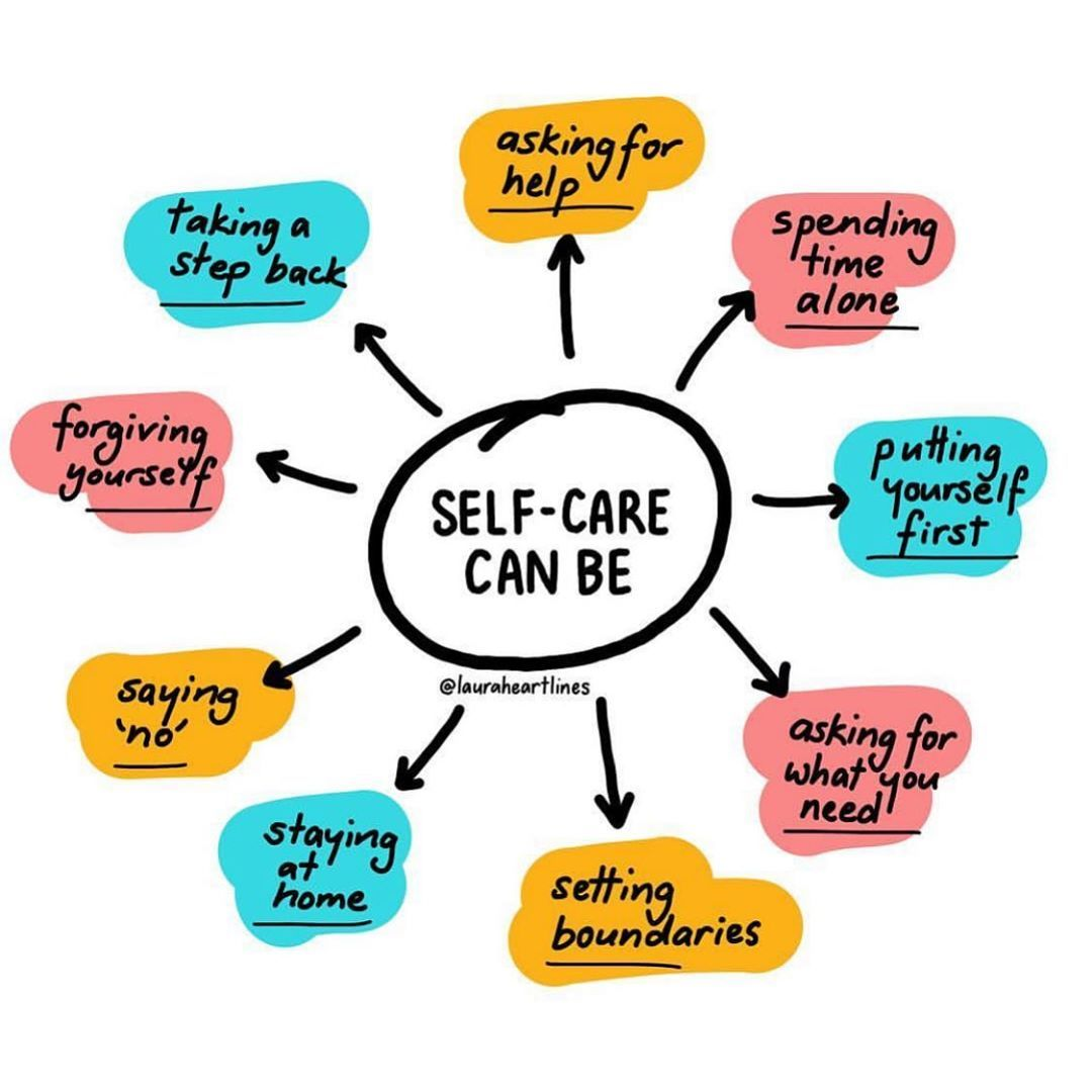"Self-Care Station on Instagram: ""What have you done for self-care today? What can you do later today? ♥️ ( 🎨 b… 