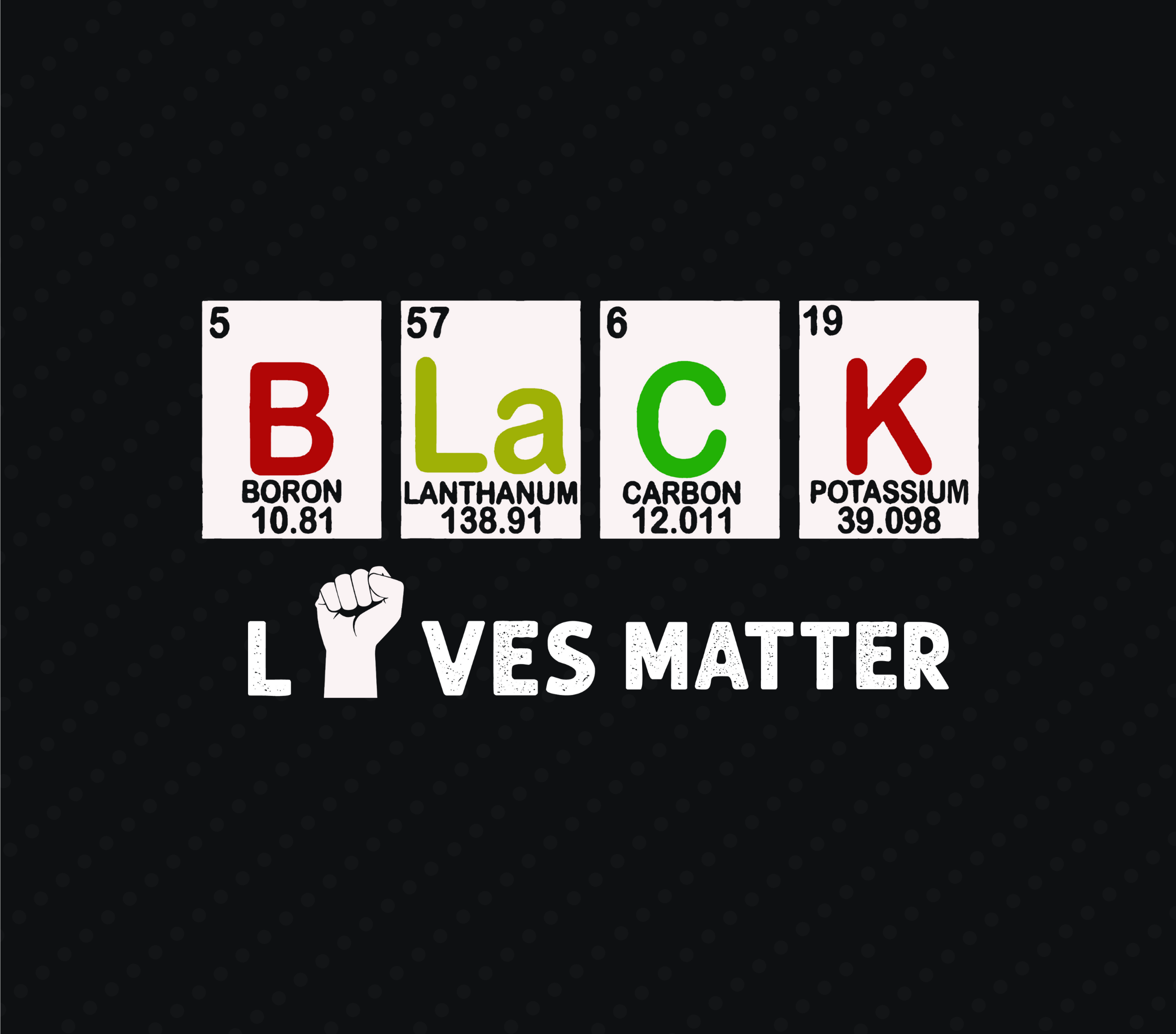 Black Lives Matter / BLM / Periodic Table PNG Only