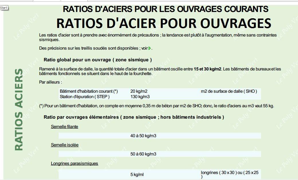 Ratios D Acier Pour Les Ouvrages Courants Pdf Tableau De Ratio De Quantite D Acier Par Type D Ouvrage Ratio D Acier Batiment Ratio Aci Ratio Genies Pouring