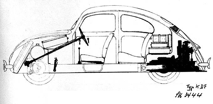 Pin On Sheila 1971 Vw Bug Ideas