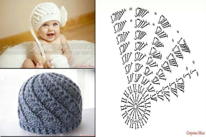 Pin de Andrea Silva en Crochet | Pinterest | Gorros, Tejido y Ganchillo