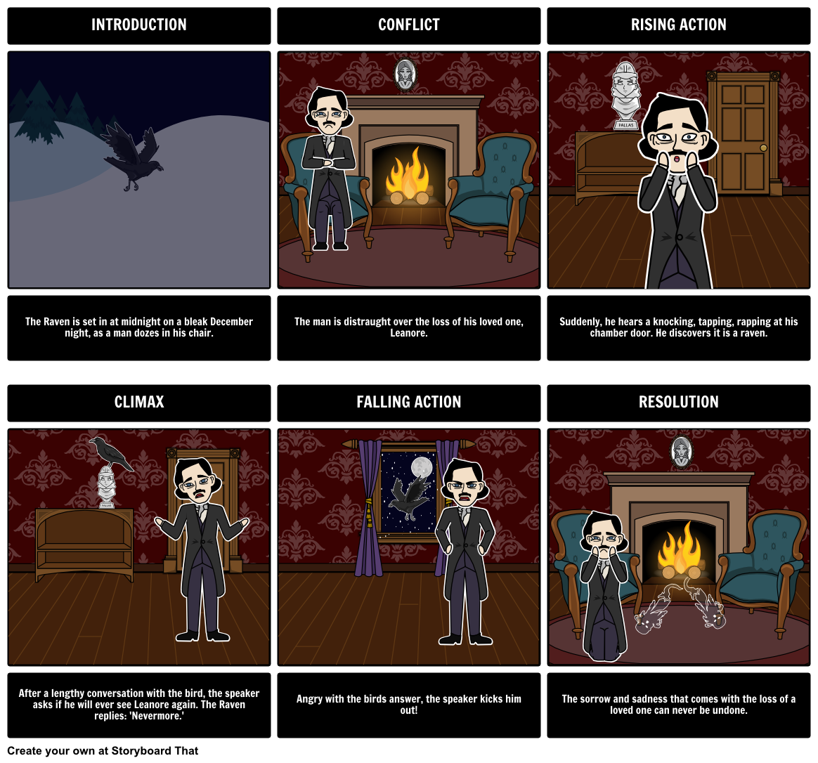 "The Raven by Edgar Allen Poe - Summary: Follow the narrative arc of ""The  Raven"" by creating a The Raven Summary storyboard!"
