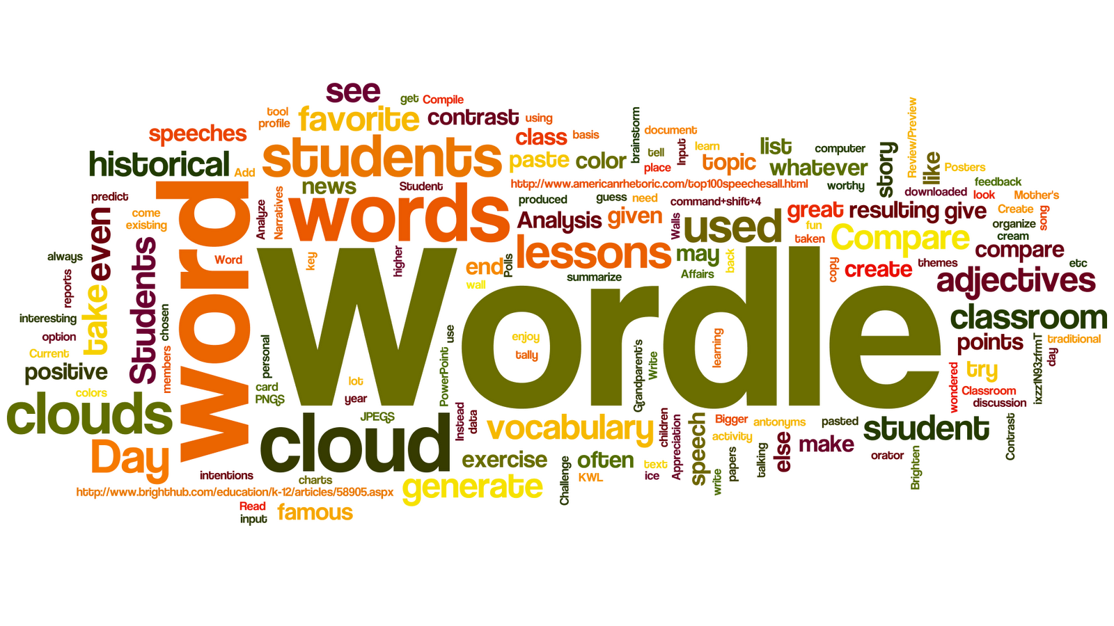 A Free Word Cloud Generators Java Generating Word Clouds From Text That Used In The Classroom An Word Cloud Generator Word Cloud Generator Free Word Cloud