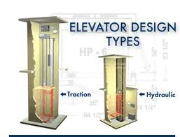 An elevator or provision for an elevator would be a great idea for a sustainable home - (universal access)