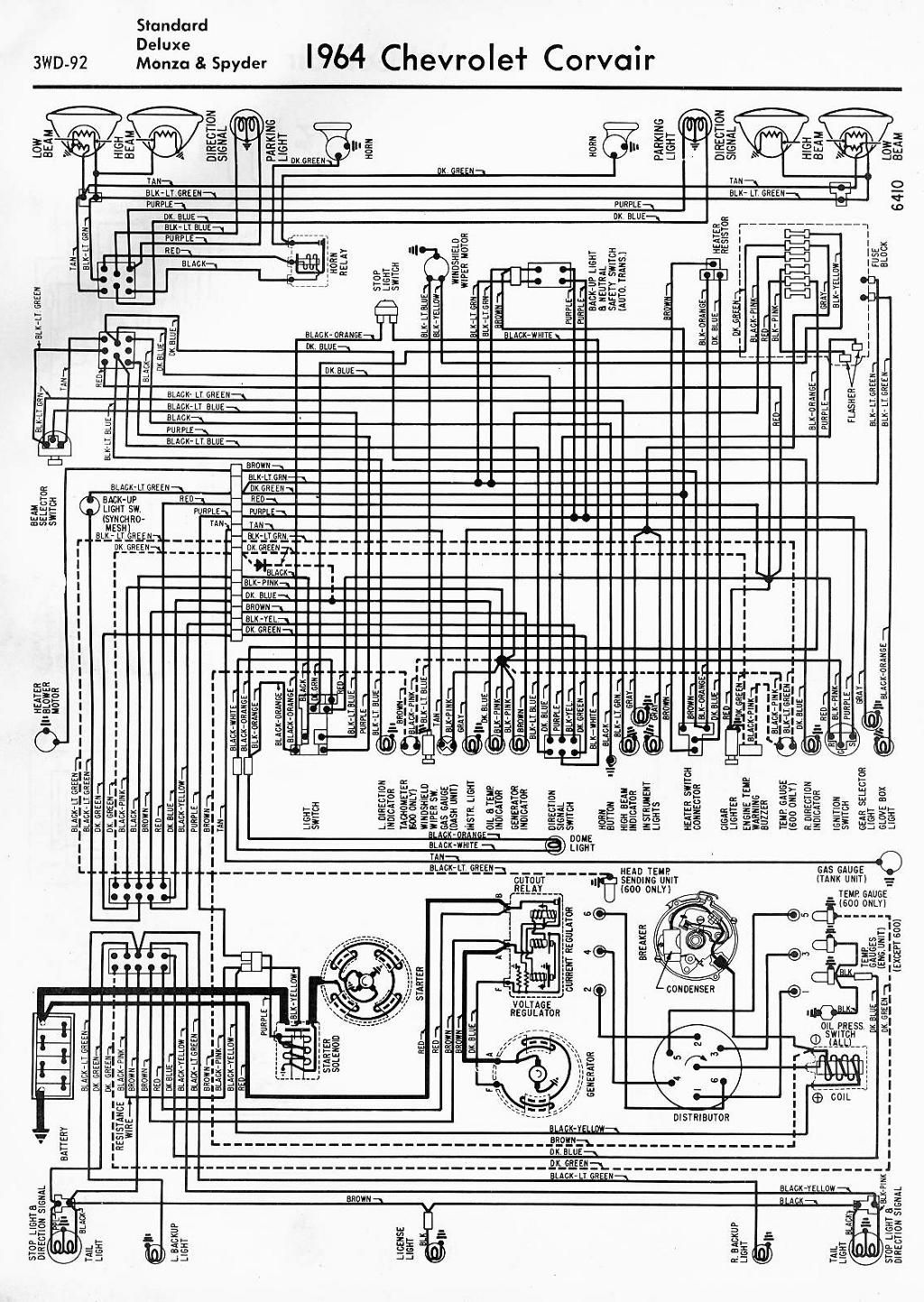 Wiring Diagram For 1964 Chevrolet Corvair Standard Deluxe Monza Spyder Diagram Monza Chevrolet Corvair