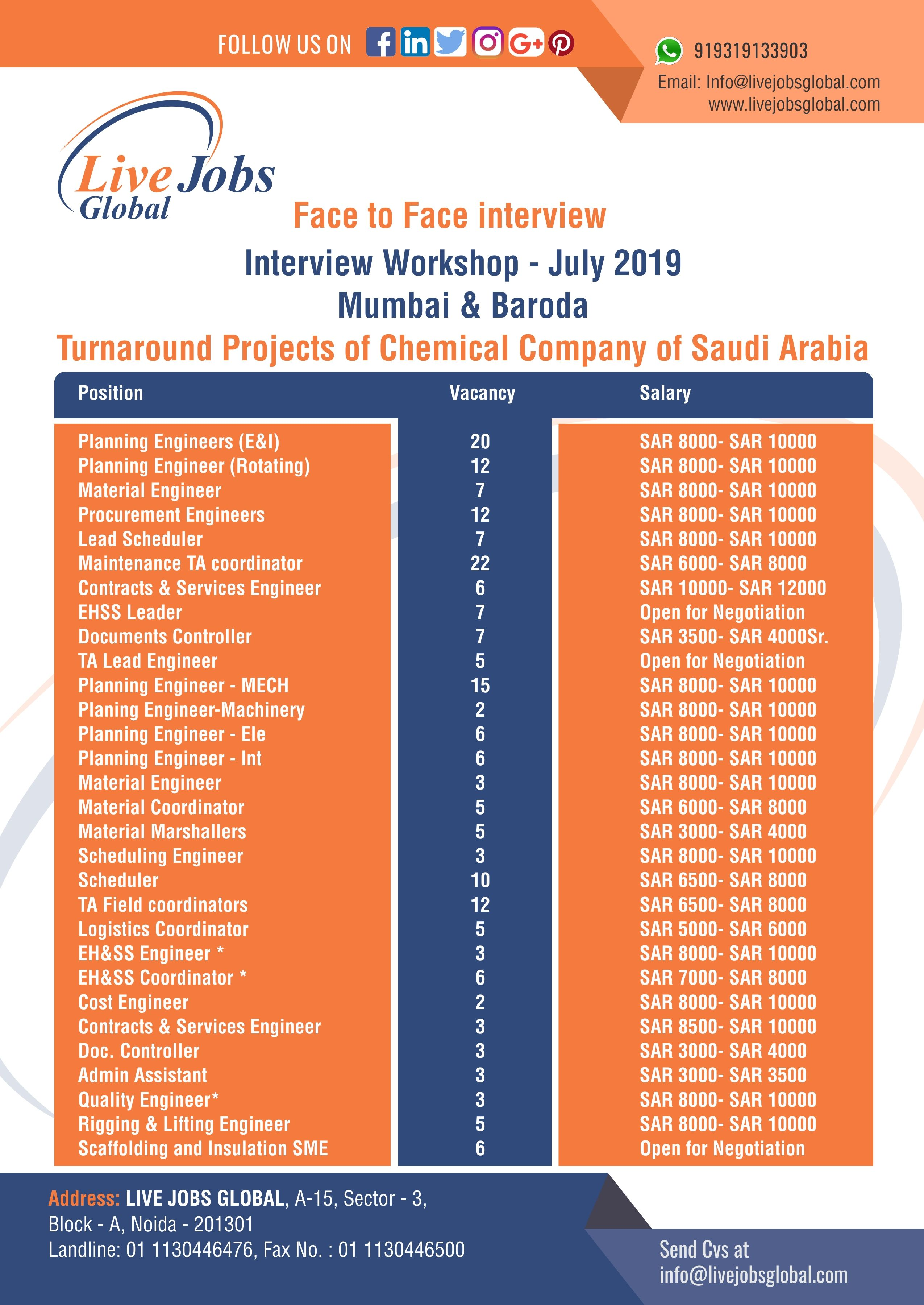 Job Recruitment For Sadara Chemical Company Ksa Gulf