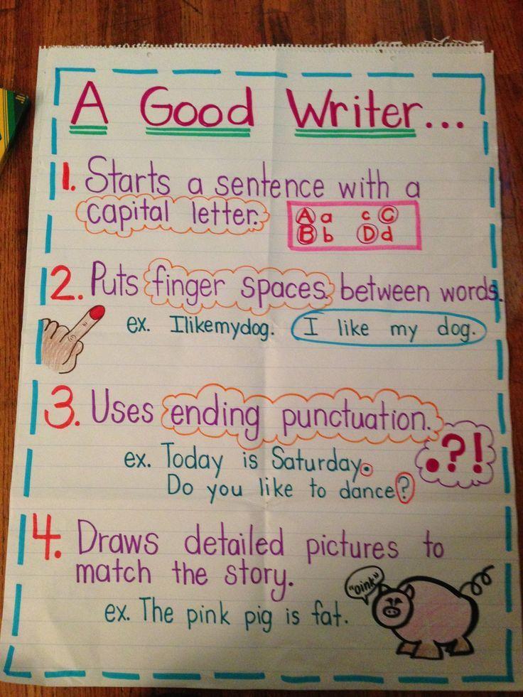 how to make news writing