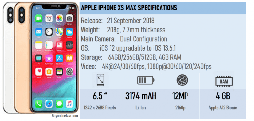 Apple Iphone Xs Max Price In Saudi Arabia Is 4300 Sar The Phone Was Released On 21 September 2018 The Phone Is Available On Diff Apple Iphone Iphone Facetime