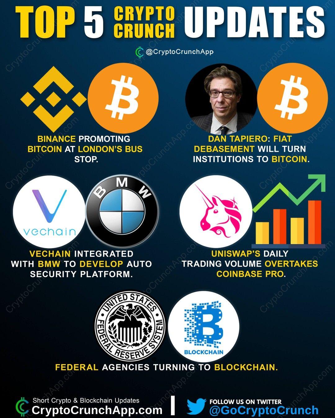 london bitcoin brokeris)