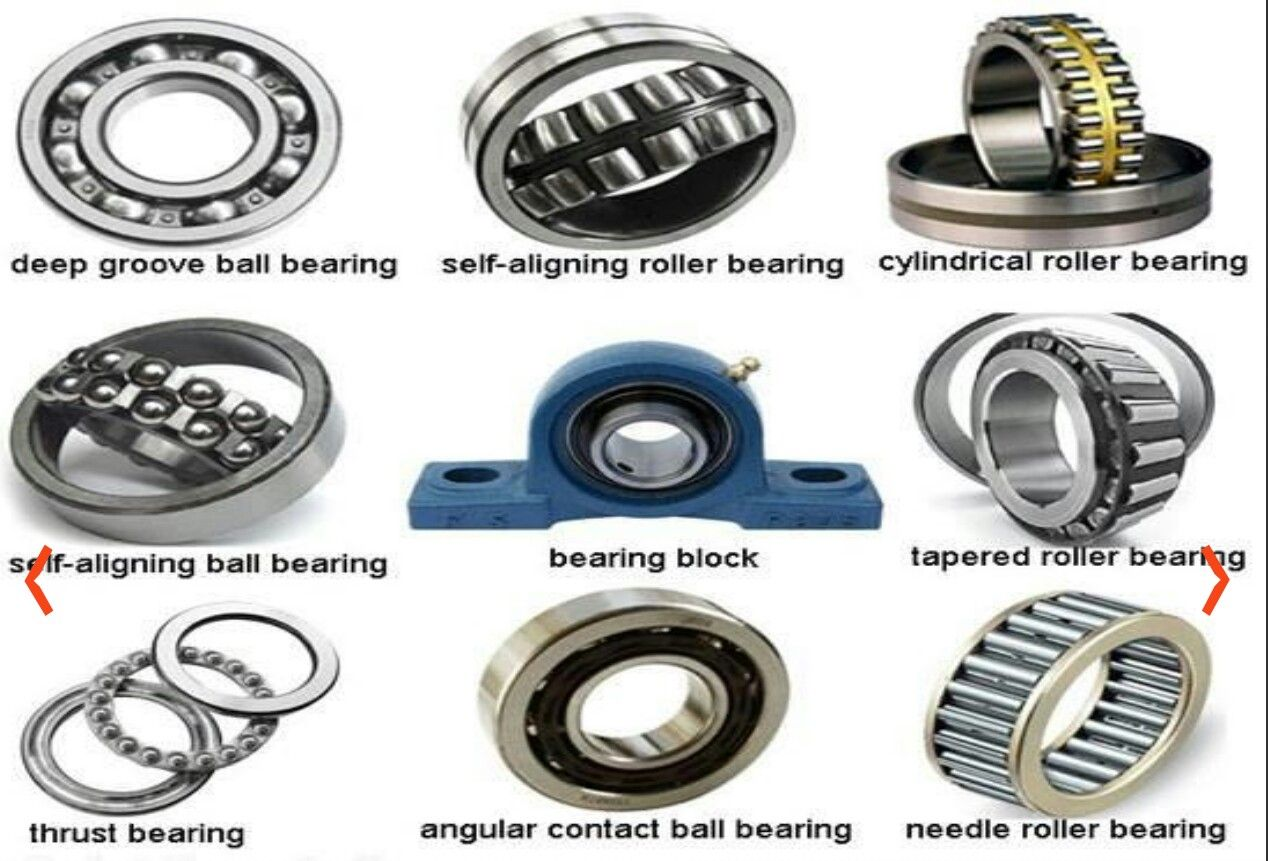 Pin By Rob Lane On Metalwork Engineering Tools Mechanical Engineering Engineering