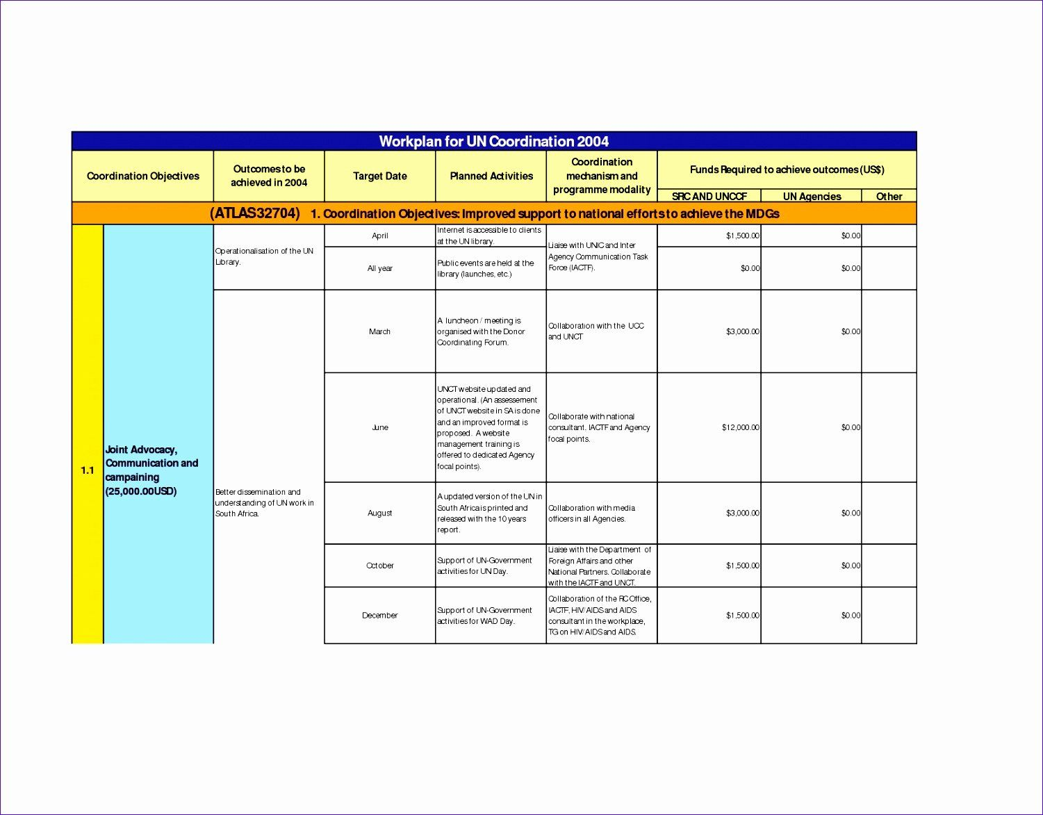 Annual Work Plan Template In 2020 How To Plan Business Plan