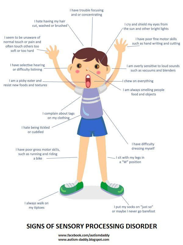 Sensory Issues, never knew about children having sensory disorder until Carter was diagnosed. I wish I saw this back when he was little, it explains a lot.