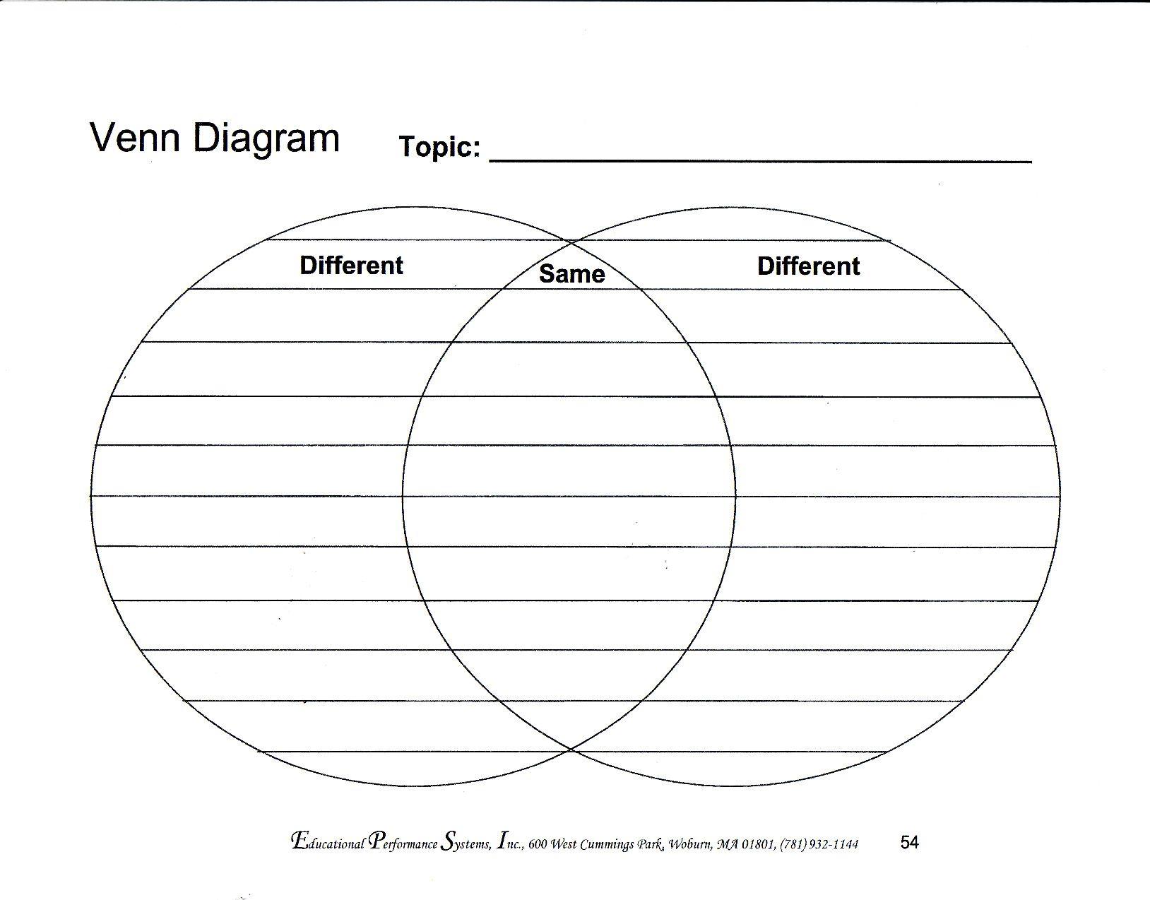Compare Contrast Graphic Organizer