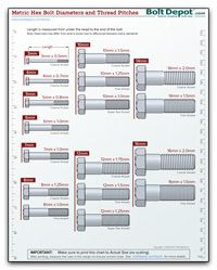 Metric bolt diameter and thread chart cars pinterest