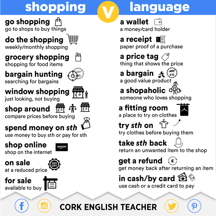 shopping phrases in english english vocabulary pinterest english english vocabulary. Black Bedroom Furniture Sets. Home Design Ideas