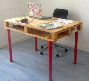 Faire Un Bureau En Bois De Palette Des Modeles Recyclage Pinterest