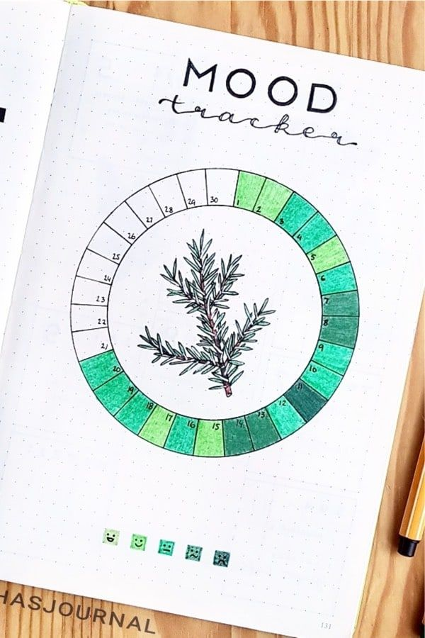 25+ Best Green Themed Bullet Journal Spreads For 2020 - Crazy Laura