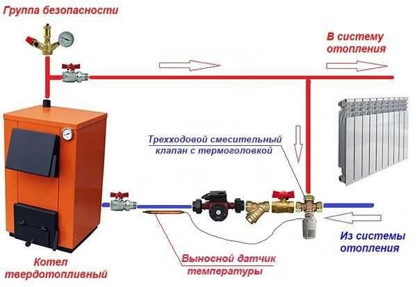 схема котла парового отопления