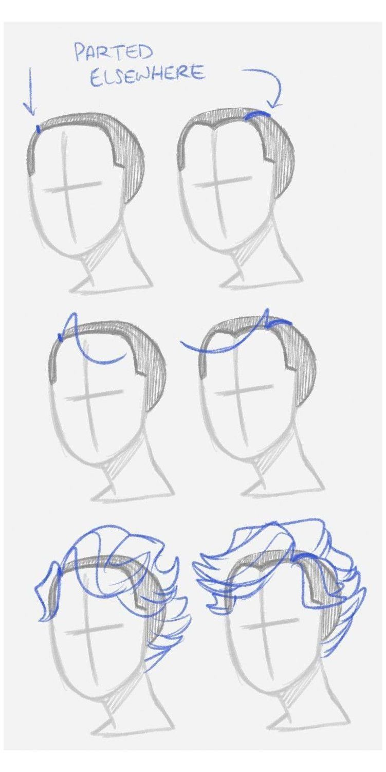 5 Exercises to Get Better at Drawing How is it going with