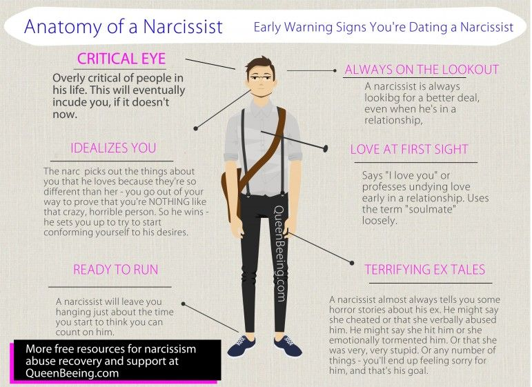 How To Know Youre Dating A Narcissist