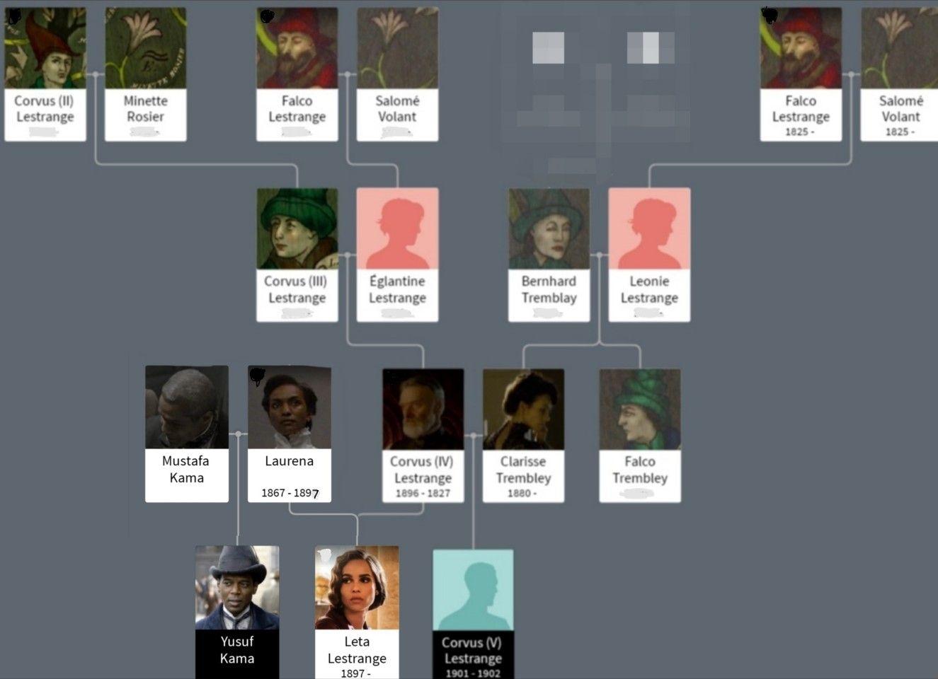 Family Tree From Leta Lestrange From Fantastic Beasts Family Tree Lestrange Fantastic Beasts