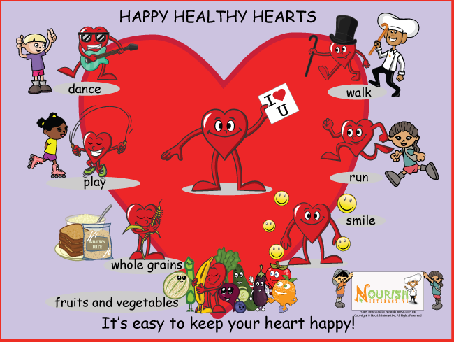 Image result for how to keep healthy poster for kids   healthy ...