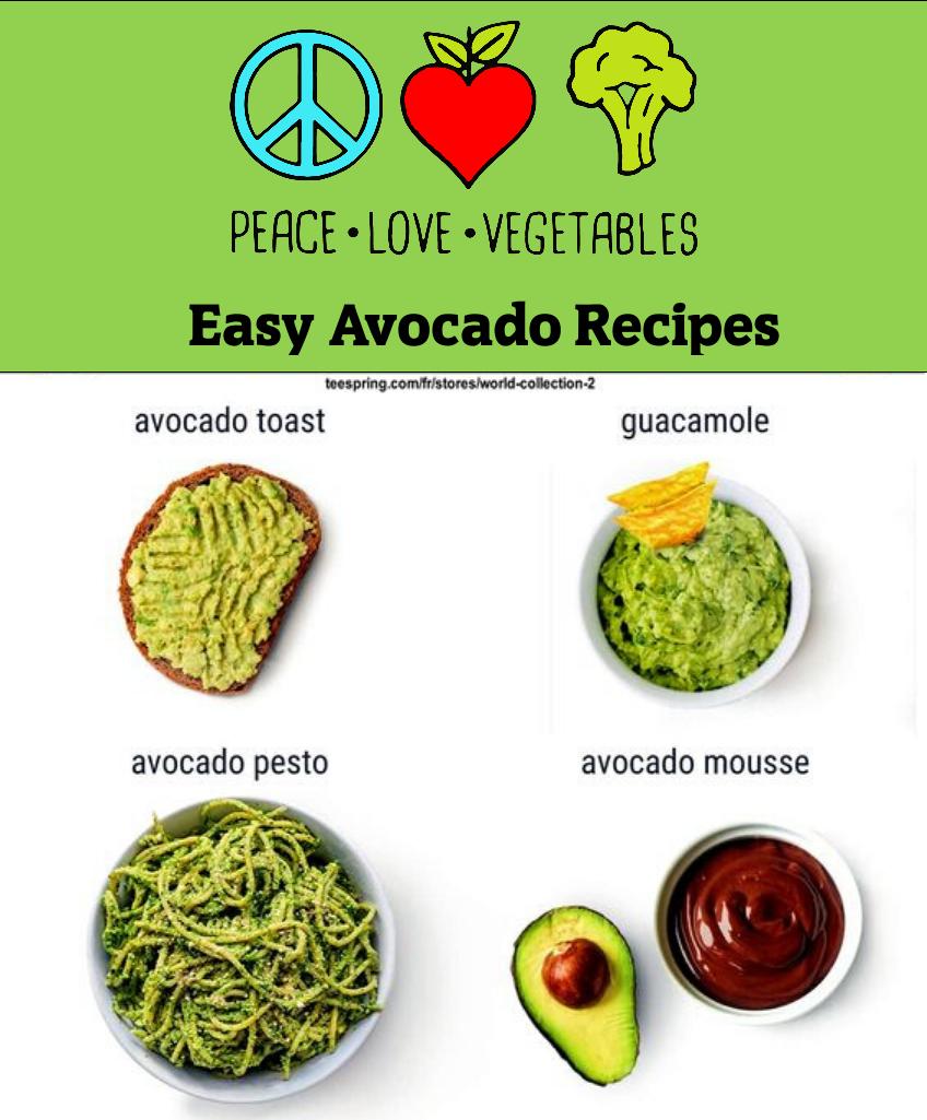 Easy Avocado Recipes In 2020 Avocado Recipes Easy Vegan Recipes Plant Based Avocado Recipes