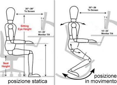 per posizioni da corrette seduta tenere in la schiena zMGVqUpS