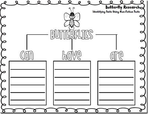 Pin on Second Grade Teaching Ideas