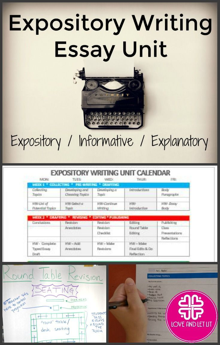 expository writing essay unit with complete lesson plans