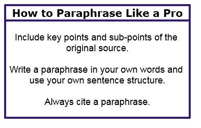 This Post Explains The Dos And Donts Of Paraphrasing And It  This Post Explains The Dos And Donts Of Paraphrasing And It Includes   Examples Of Paraphrasing To Help Your Essay Be Smarter And Better