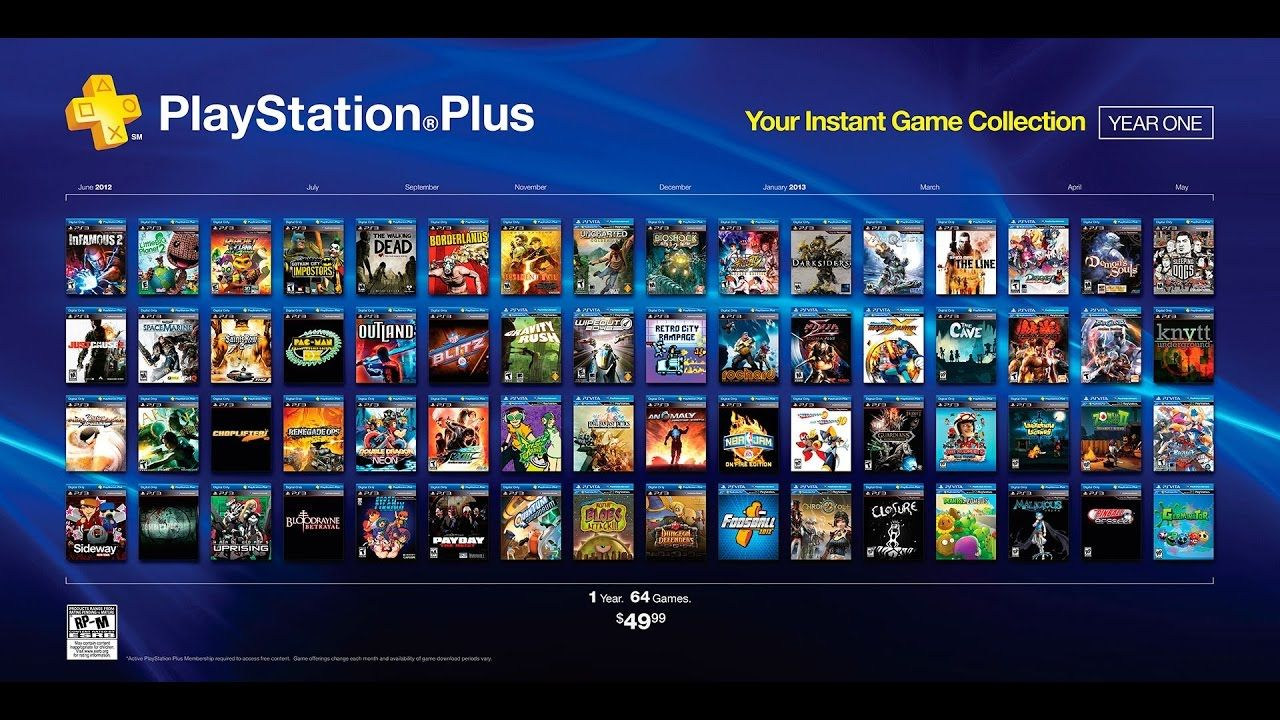 How To Get Games For Free On PS4 WORKING! FULL GAME