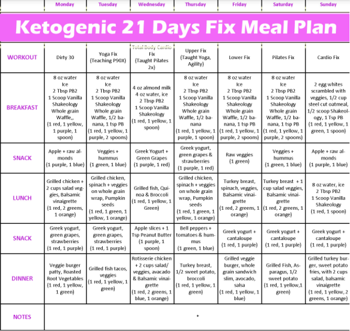 Keto 21 Day Fix Meal Plan Starting Keto Diet 21 Day Fix Meal Plan Keto Meal Plan