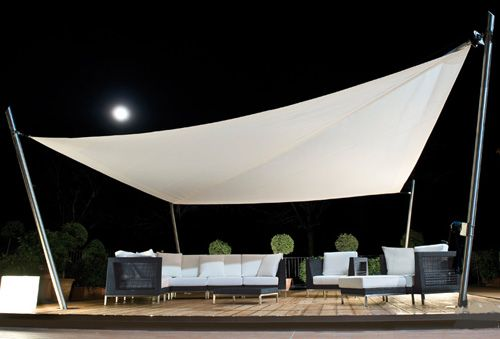 It Rolls Up When It Gets Windy Outdoor Awnings Backyard Pergola Shade Sail
