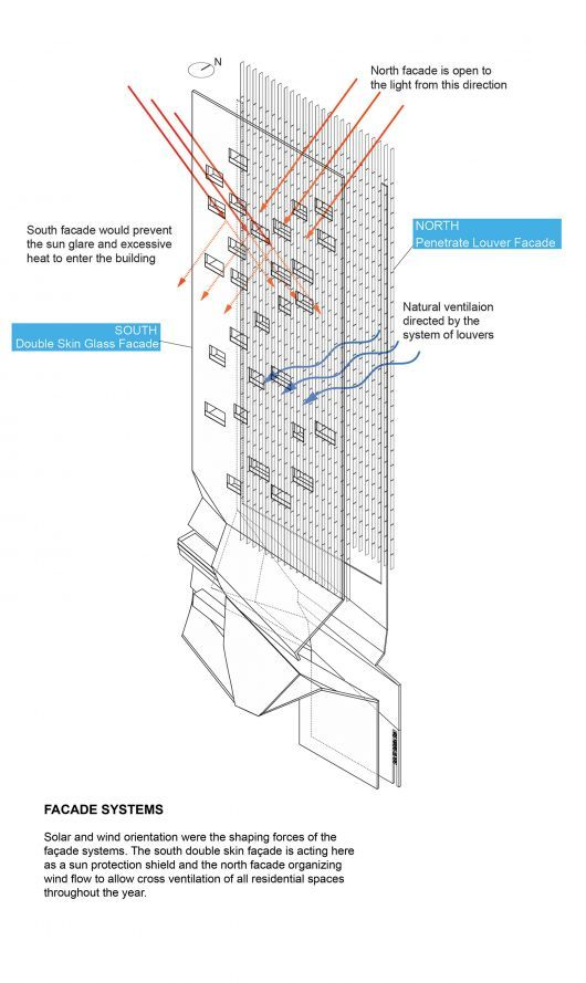 Proposal for New York Skyscraper Cantilevers Lobby Over Its