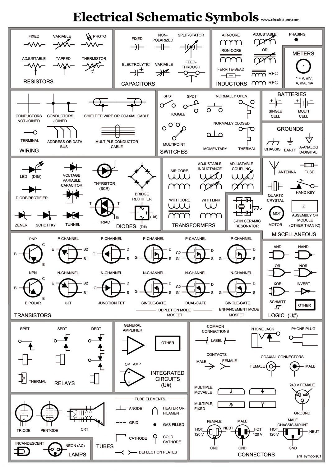 Wiring Diagram Symbols Legend Control Wiring Diagram